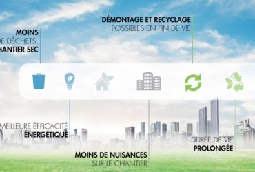 impact carbone environnement baudet